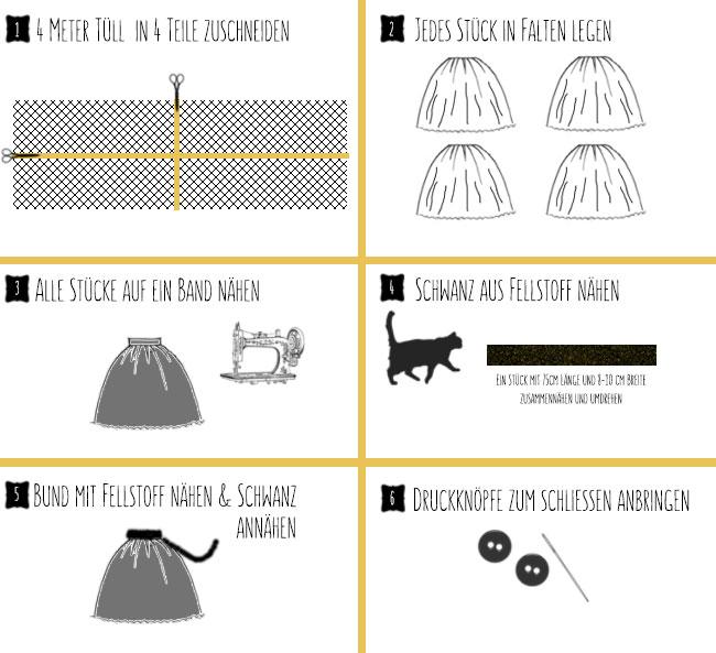 Anleitung Tüllrock für das Katzenkostüm